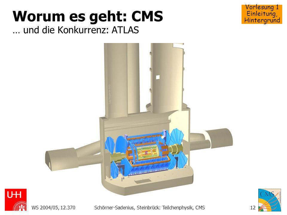 Worum es geht: CMS … und die Konkurrenz: ATLAS