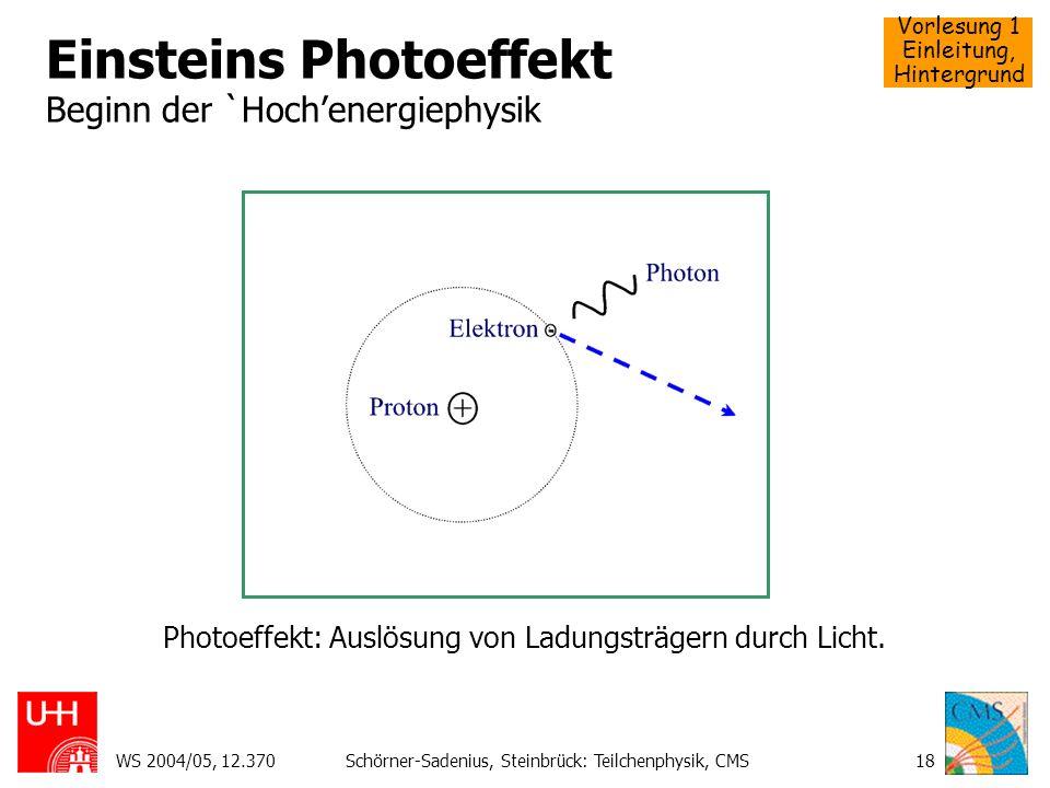 Einsteins Photoeffekt Beginn der `Hoch'energiephysik