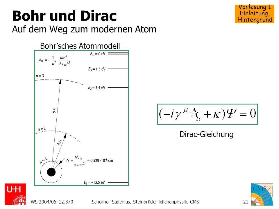 Bohr und Dirac Auf dem Weg zum modernen Atom