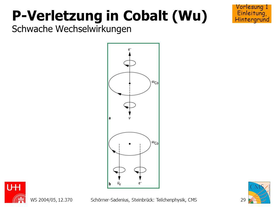 P-Verletzung in Cobalt (Wu) Schwache Wechselwirkungen