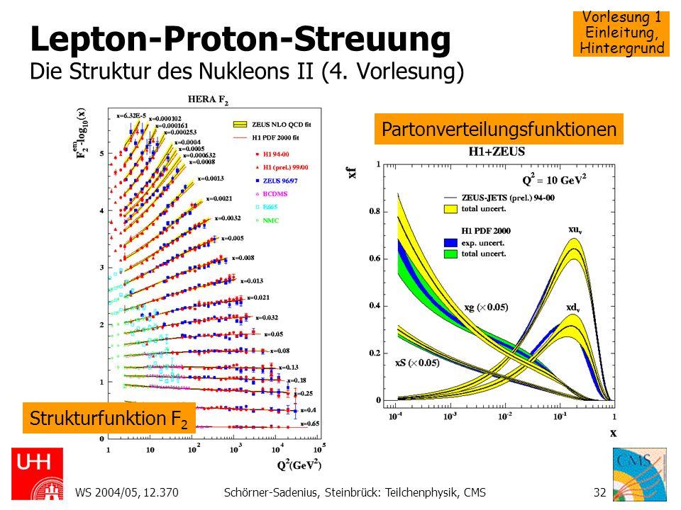 Lepton-Proton-Streuung Die Struktur des Nukleons II (4. Vorlesung)