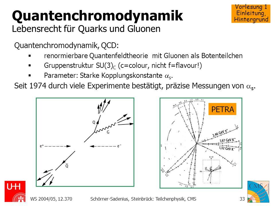Quantenchromodynamik Lebensrecht für Quarks und Gluonen