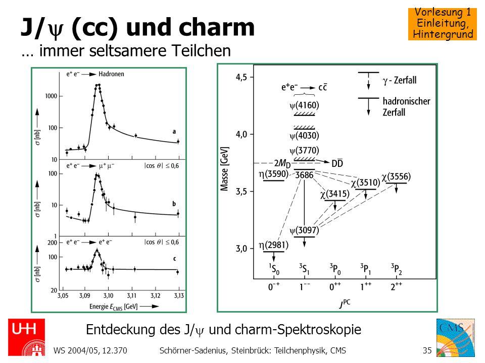 J/ (cc) und charm … immer seltsamere Teilchen