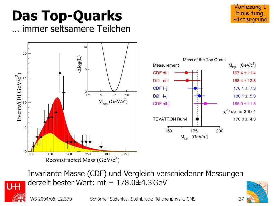 Das Top-Quarks … immer seltsamere Teilchen