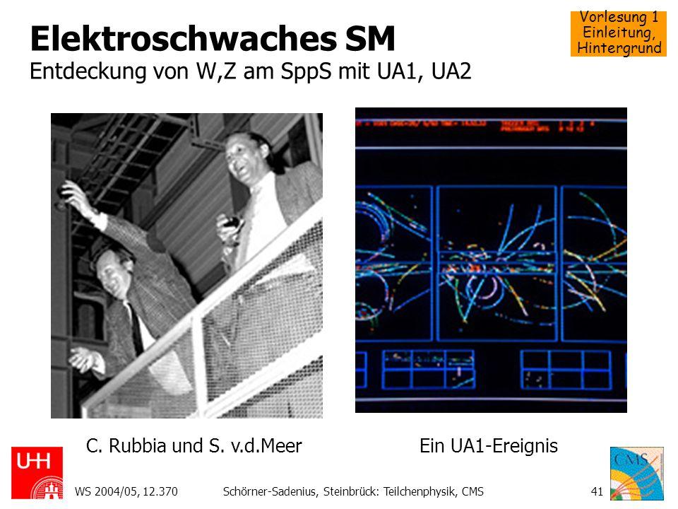 Elektroschwaches SM Entdeckung von W,Z am SppS mit UA1, UA2