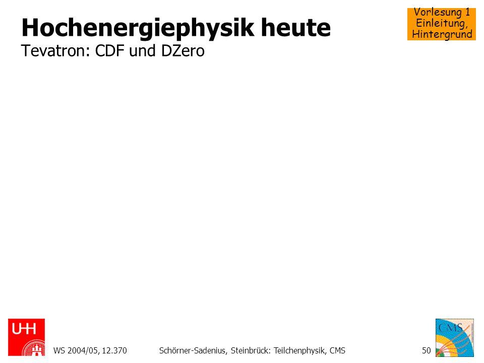 Hochenergiephysik heute Tevatron: CDF und DZero