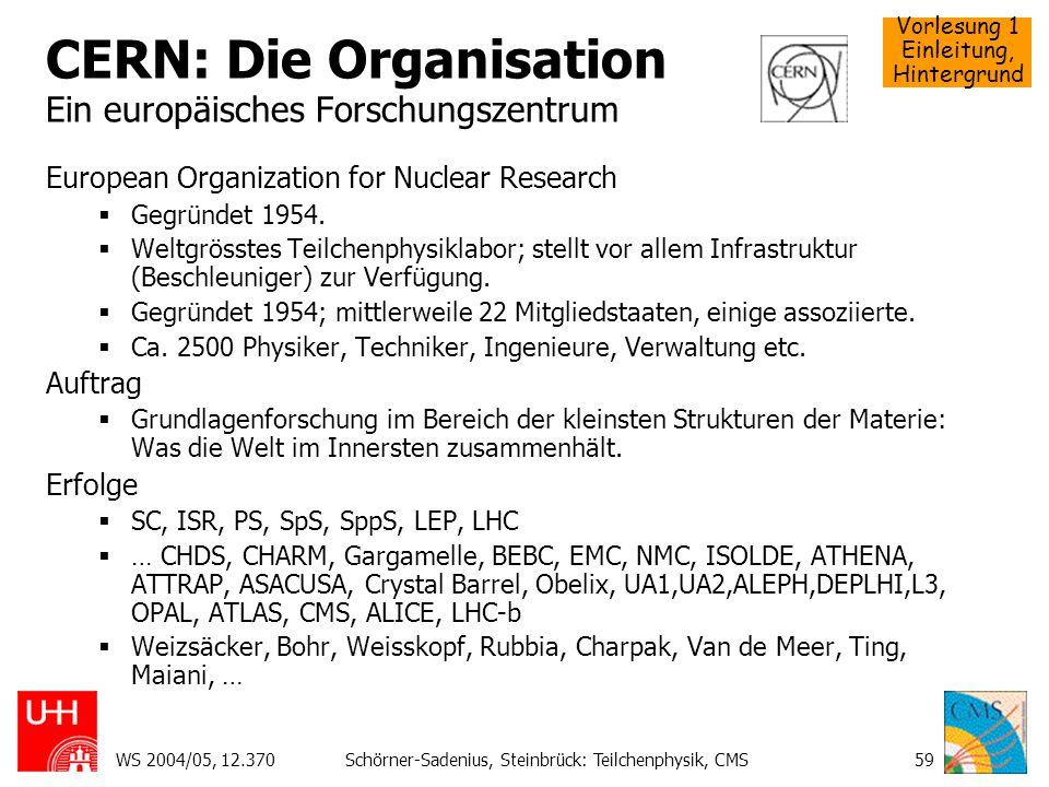 CERN: Die Organisation Ein europäisches Forschungszentrum
