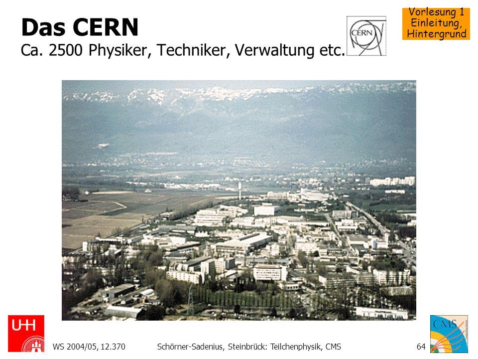 Das CERN Ca. 2500 Physiker, Techniker, Verwaltung etc.