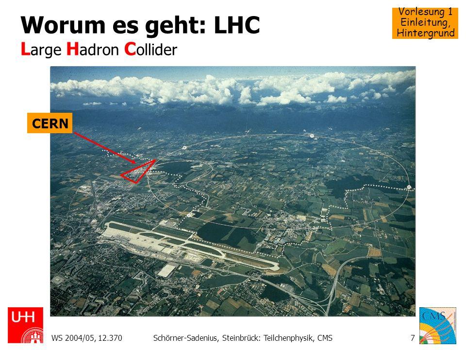 Worum es geht: LHC Large Hadron Collider