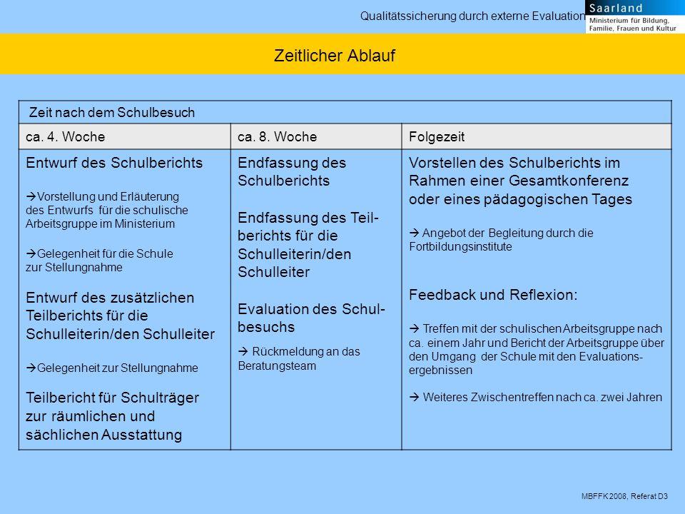 Zeitlicher Ablauf Entwurf des Schulberichts Entwurf des zusätzlichen