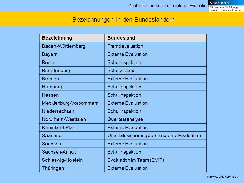 Bezeichnungen in den Bundesländern