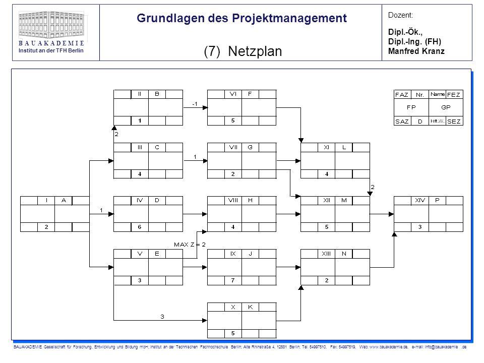 (7) Netzplan