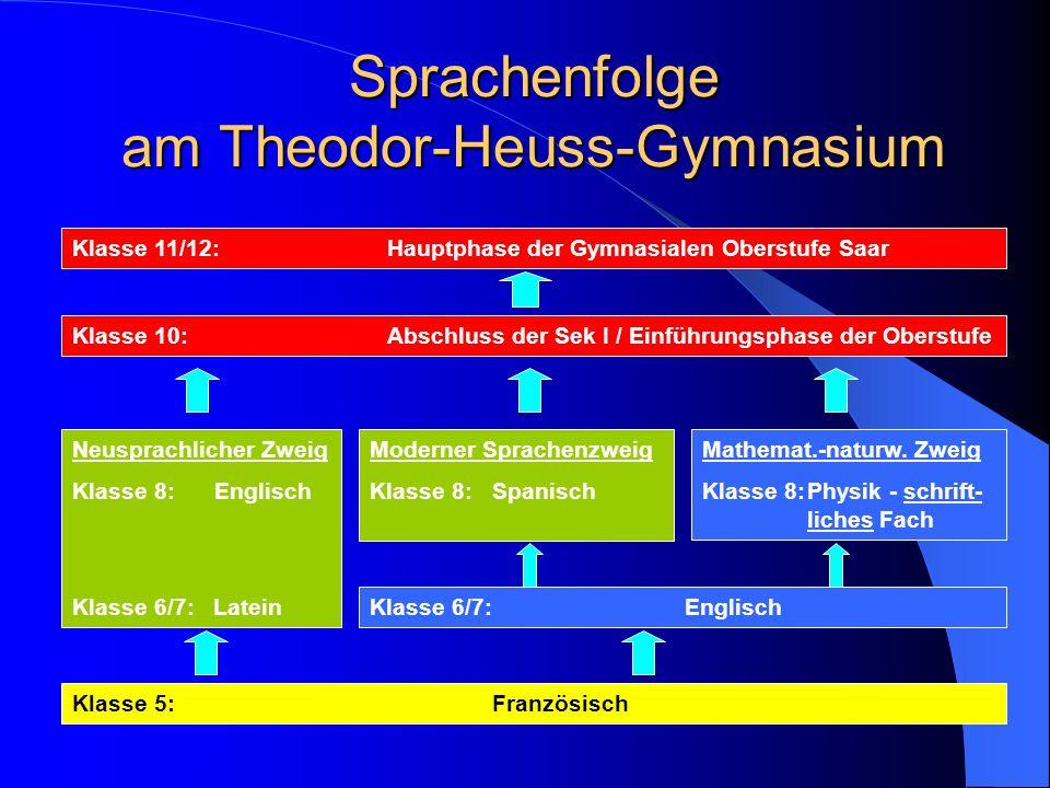 Sprachenfolge am Theodor-Heuss-Gymnasium