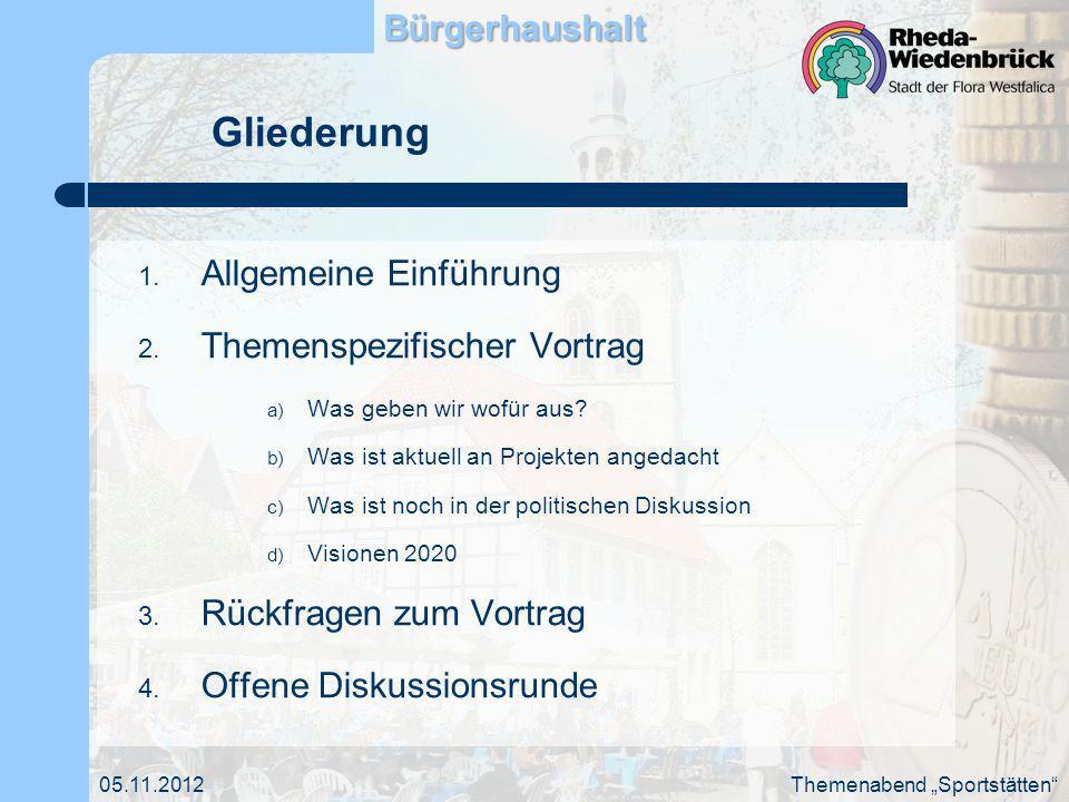 Gliederung Bürgerhaushalt Allgemeine Einführung