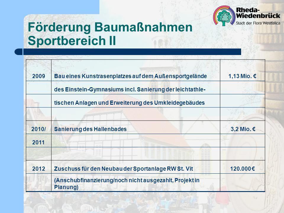 Förderung Baumaßnahmen Sportbereich II