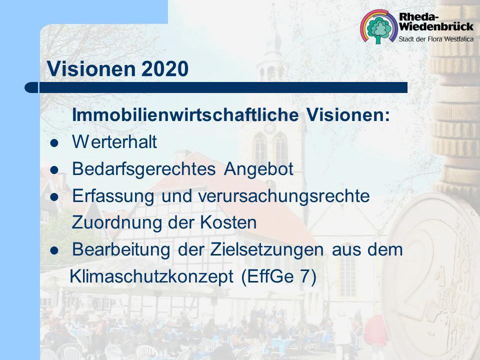 Visionen 2020 Immobilienwirtschaftliche Visionen: Werterhalt