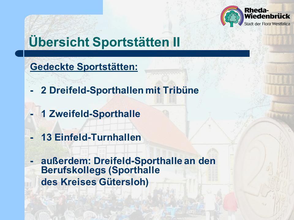Übersicht Sportstätten II