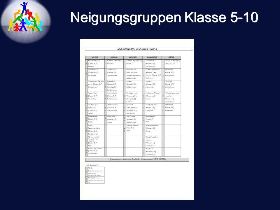 Neigungsgruppen Klasse 5-10