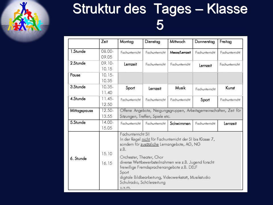 Struktur des Tages – Klasse 5