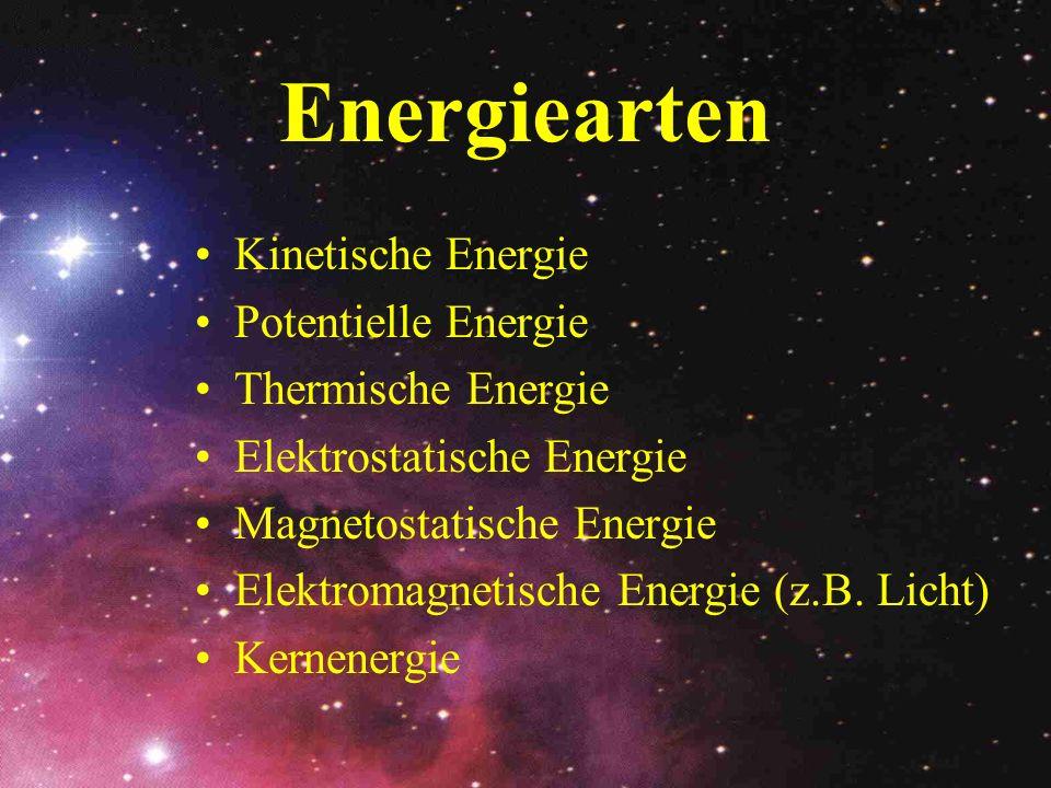 Energiearten Kinetische Energie Potentielle Energie Thermische Energie