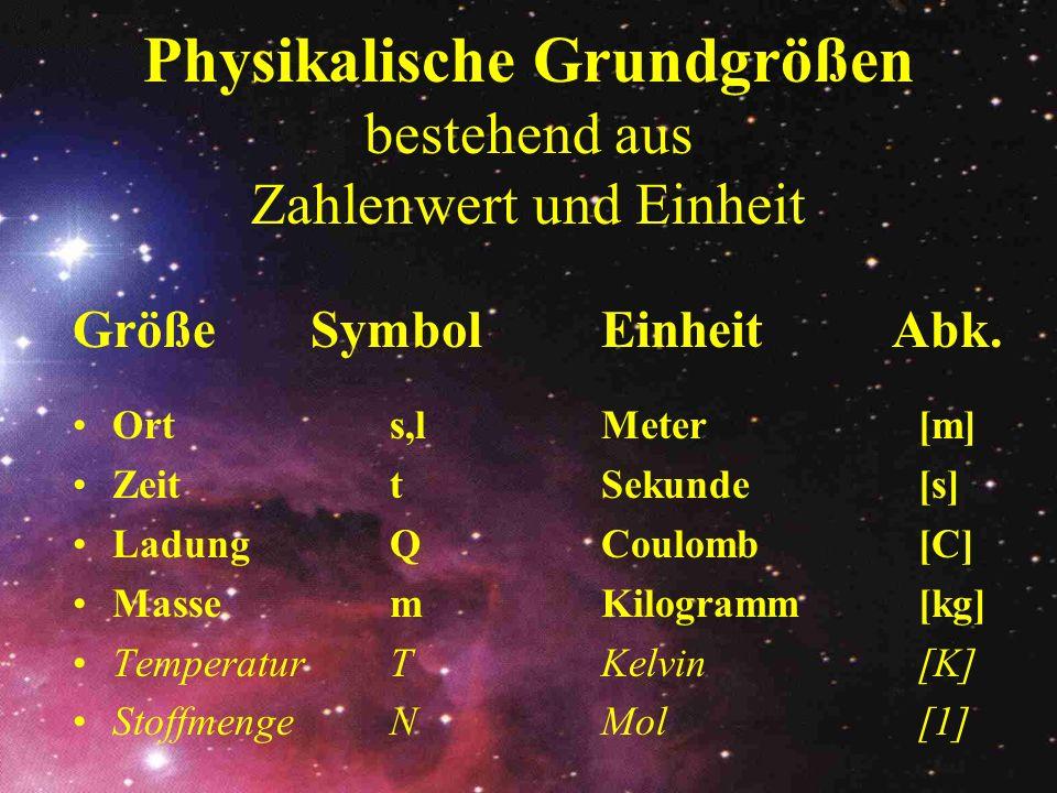 Physikalische Grundgrößen bestehend aus Zahlenwert und Einheit