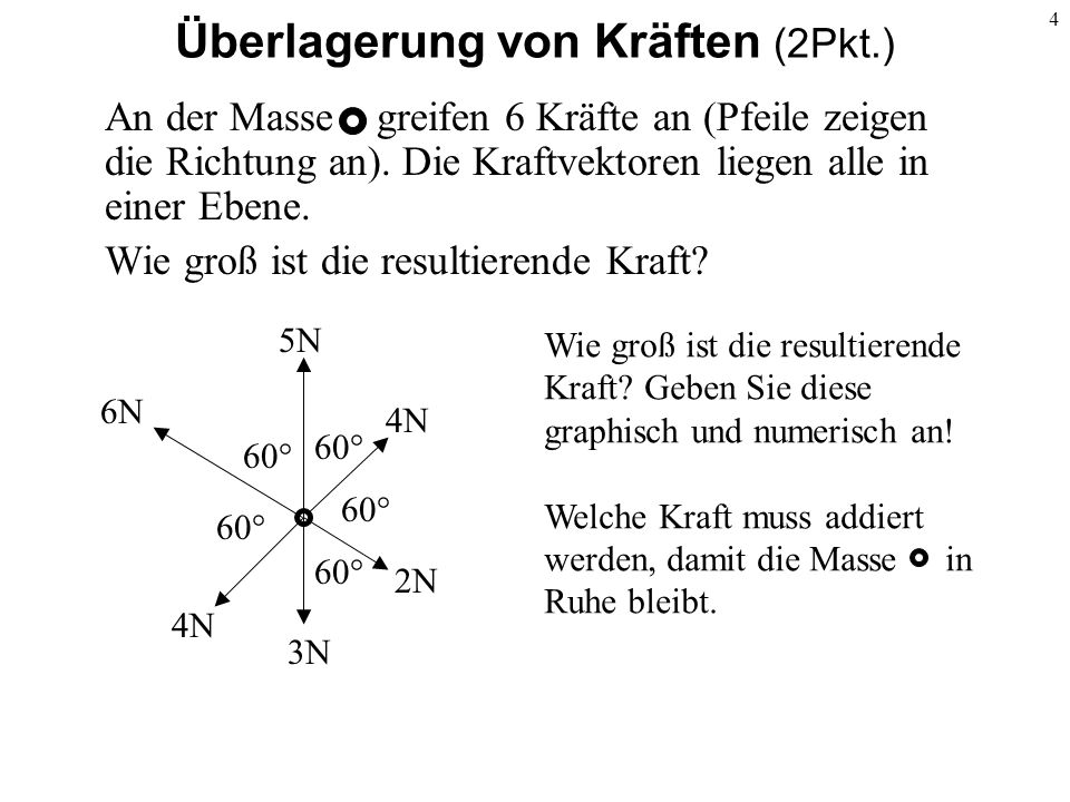 Überlagerung von Kräften (2Pkt.)