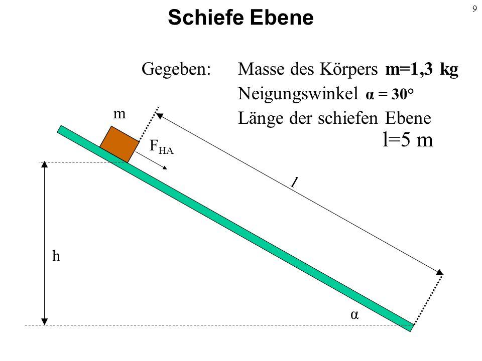 Schiefe Ebene Gegeben: Masse des Körpers m=1,3 kg