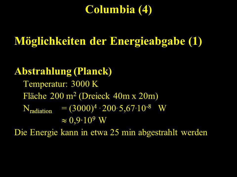 Möglichkeiten der Energieabgabe (1)