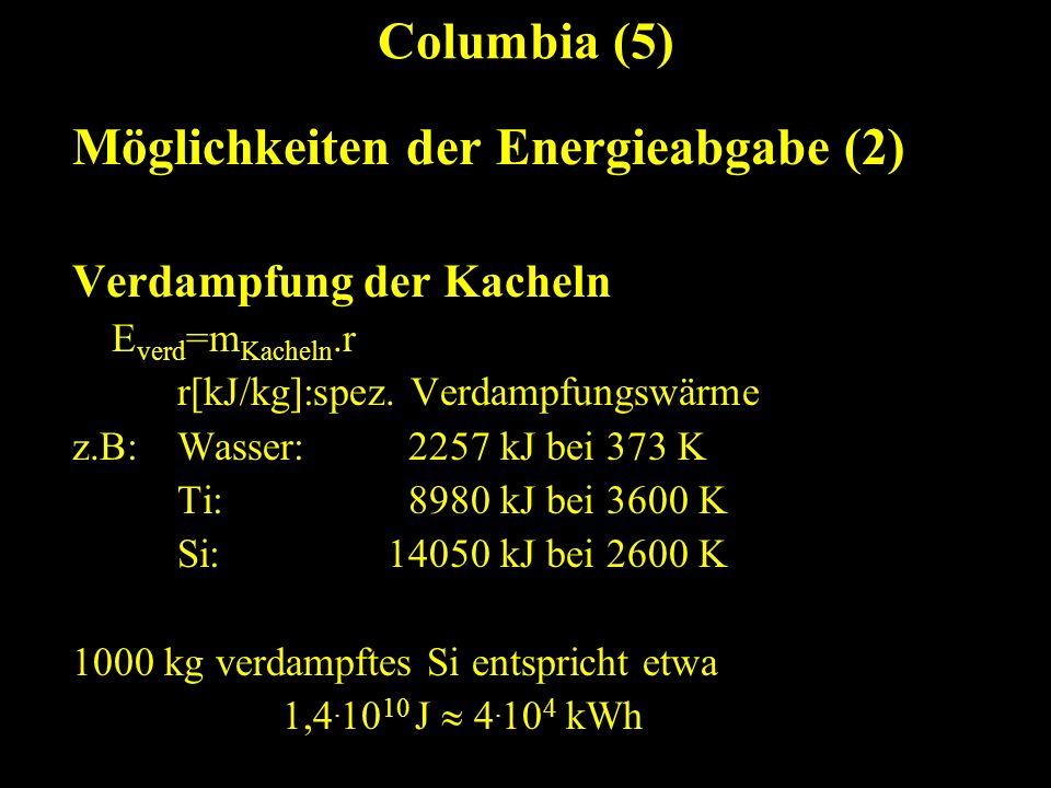 Möglichkeiten der Energieabgabe (2)