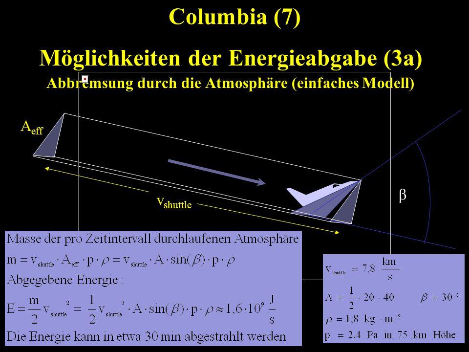Columbia (7) Möglichkeiten der Energieabgabe (3a)