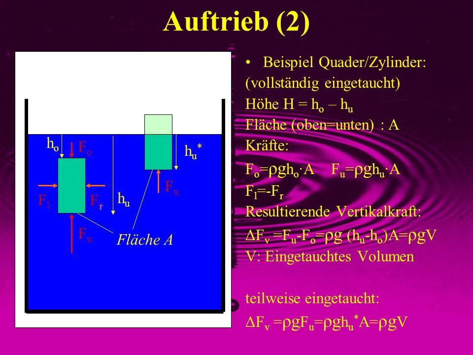 Auftrieb (2) Beispiel Quader/Zylinder: (vollständig eingetaucht)
