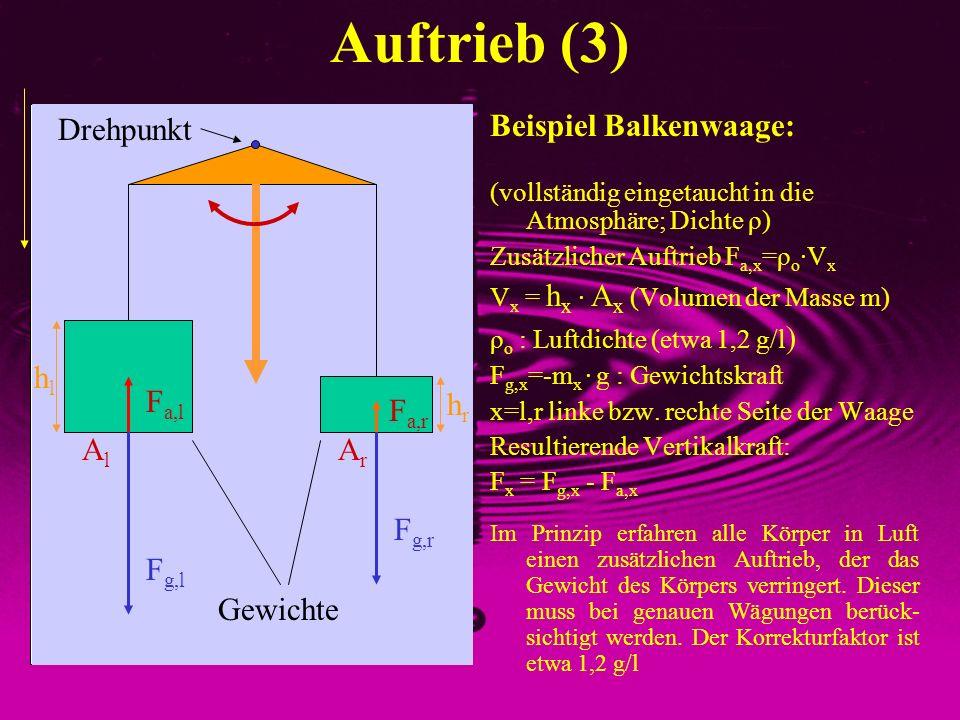Auftrieb (3) Drehpunkt Beispiel Balkenwaage: hl Fa,l hr Fa,r Al Ar