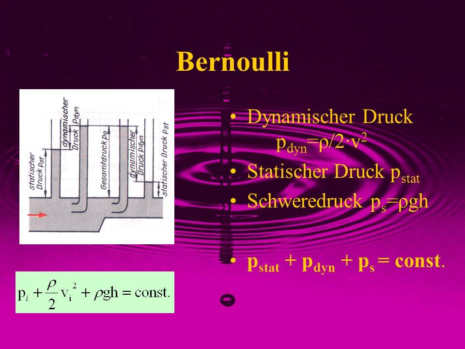 Bernoulli Dynamischer Druck pdyn=ρ/2·v2 Statischer Druck pstat