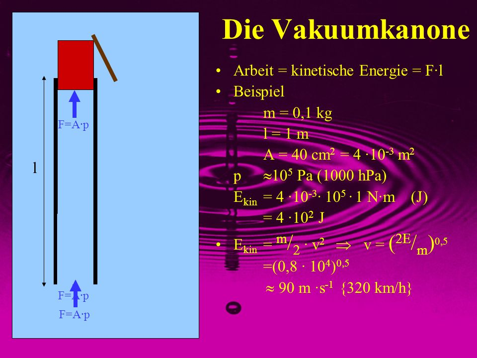 Die Vakuumkanone Arbeit = kinetische Energie = F·l Beispiel m = 0,1 kg