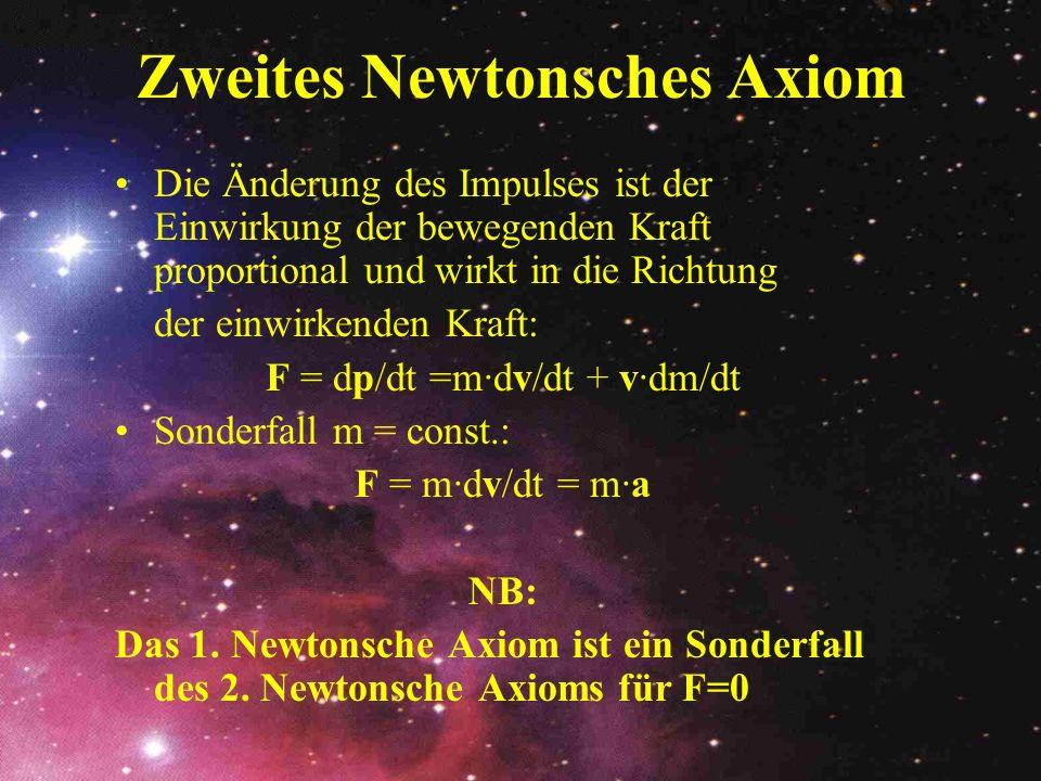 Zweites Newtonsches Axiom
