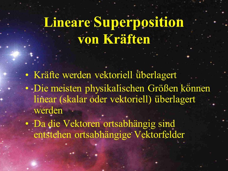 Lineare Superposition von Kräften