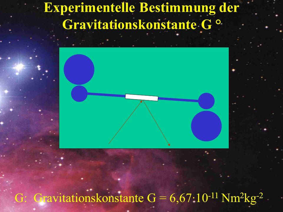 Experimentelle Bestimmung der Gravitationskonstante G °