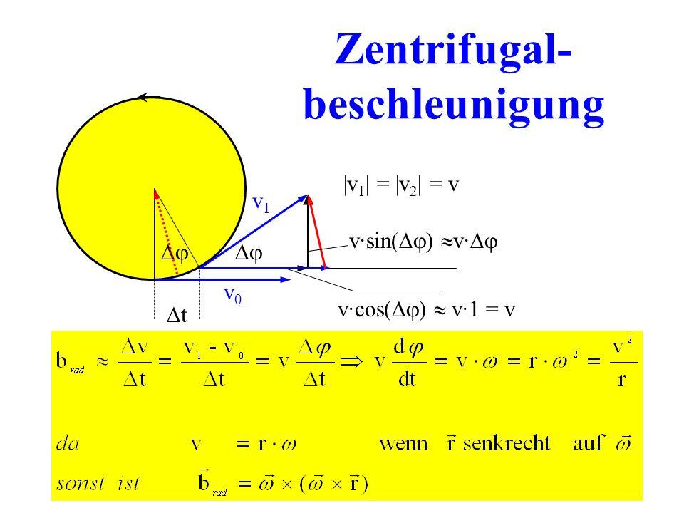 Zentrifugal- beschleunigung