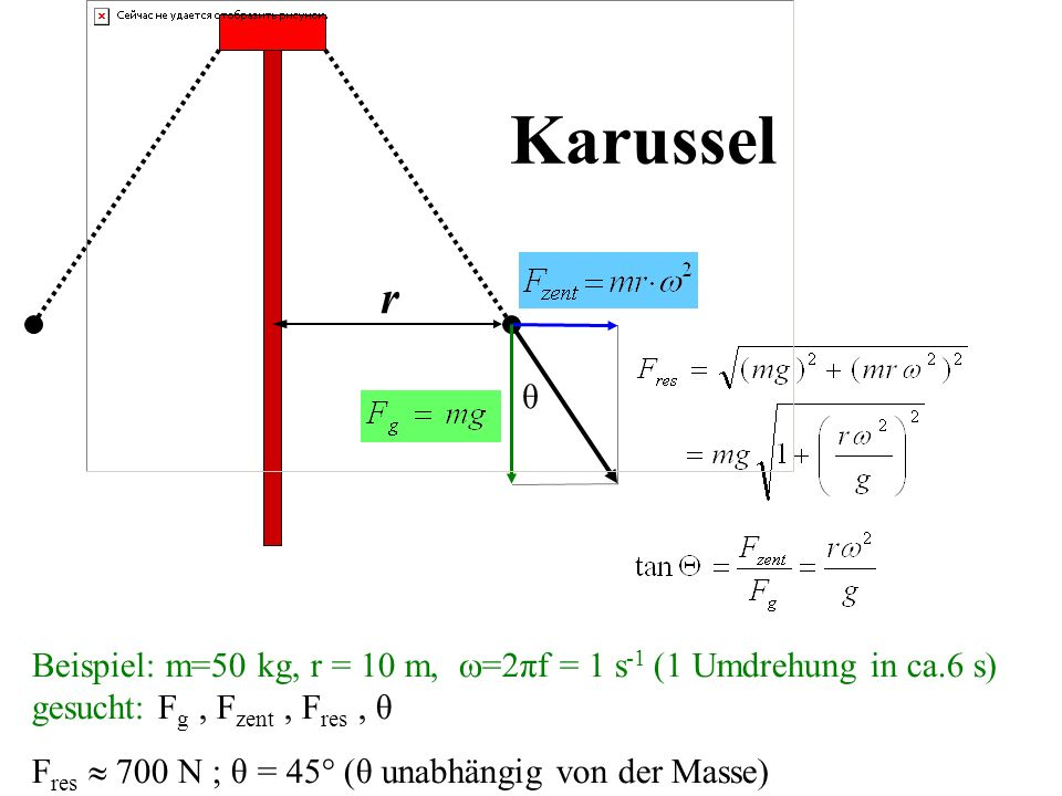 Karusselr. θ. Beispiel: m=50 kg, r = 10 m, =2πf = 1 s-1 (1 Umdrehung in ca.6 s) gesucht: Fg , Fzent , Fres , θ.