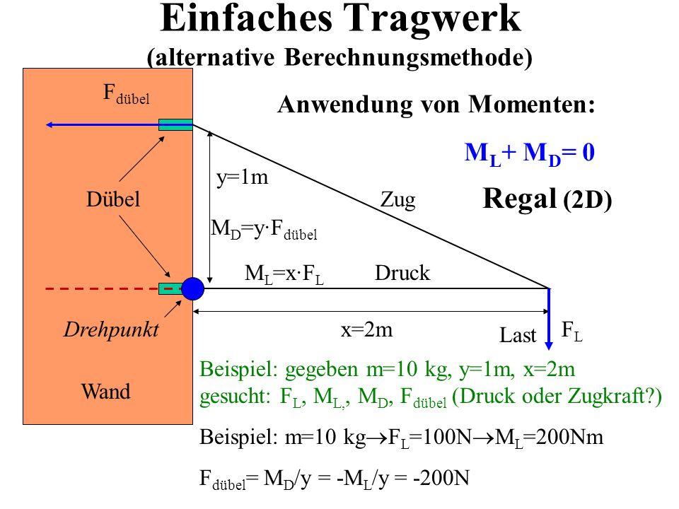 Einfaches Tragwerk (alternative Berechnungsmethode)