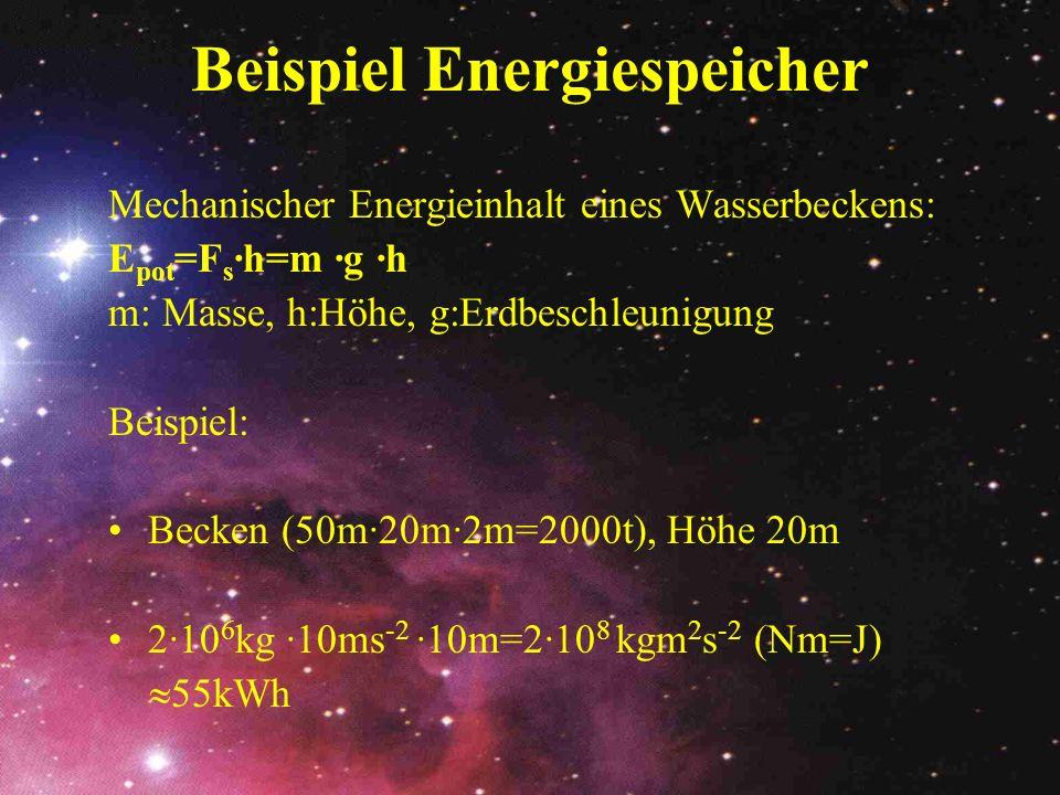Beispiel Energiespeicher