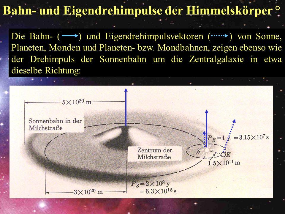 Bahn- und Eigendrehimpulse der Himmelskörper °
