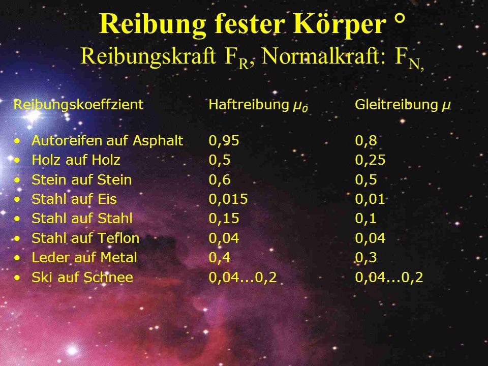 Reibung fester Körper ° Reibungskraft FR, Normalkraft: FN,