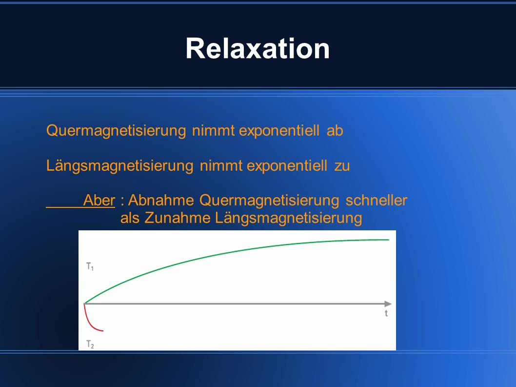 Relaxation Quermagnetisierung nimmt exponentiell ab