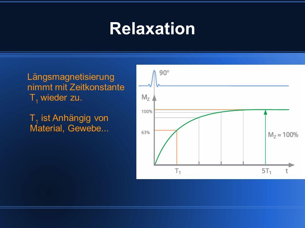 Relaxation Längsmagnetisierung nimmt mit Zeitkonstante T1 wieder zu.
