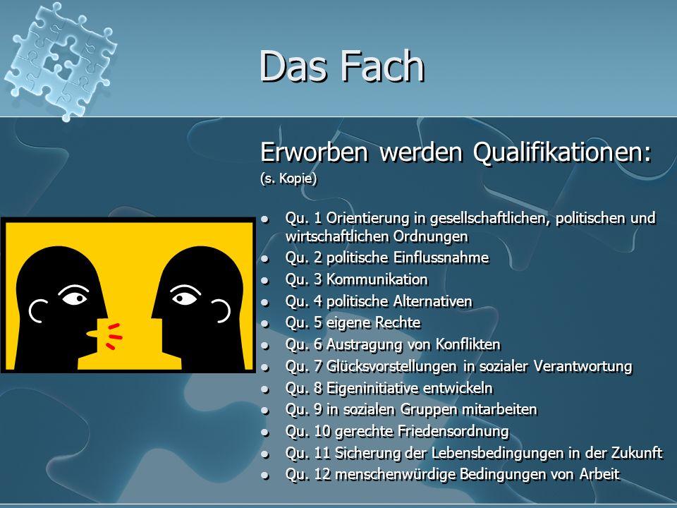 Das Fach Erworben werden Qualifikationen: