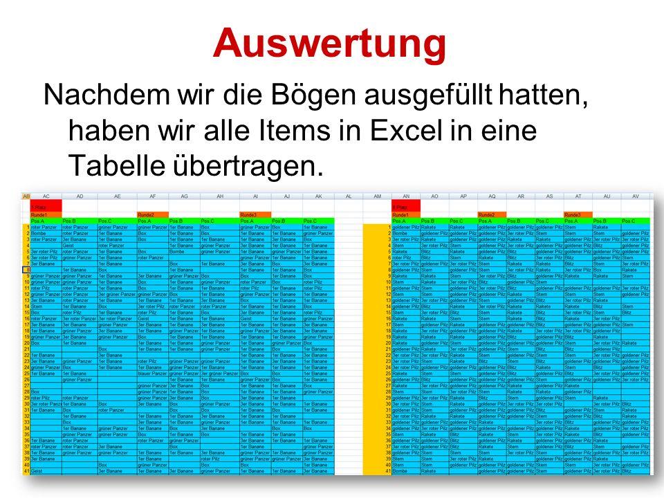AuswertungNachdem wir die Bögen ausgefüllt hatten, haben wir alle Items in Excel in eine Tabelle übertragen.