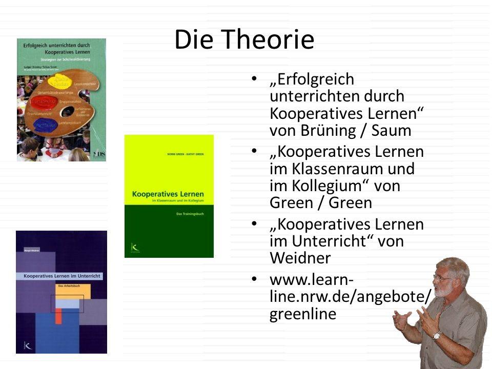 """Die Theorie """"Erfolgreich unterrichten durch Kooperatives Lernen von Brüning / Saum."""