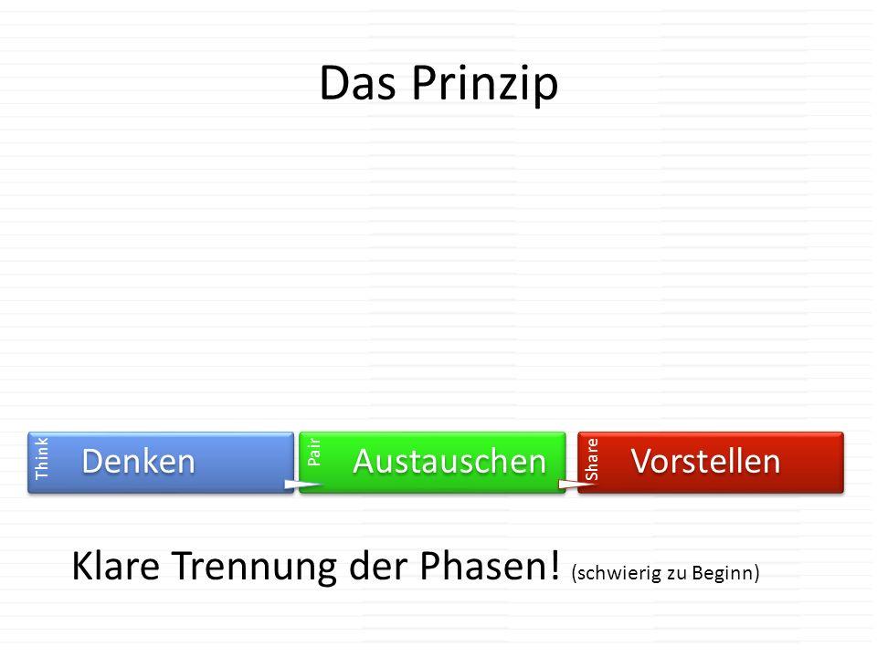 Das Prinzip Klare Trennung der Phasen! (schwierig zu Beginn) Think