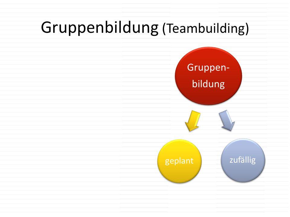 Gruppenbildung (Teambuilding)